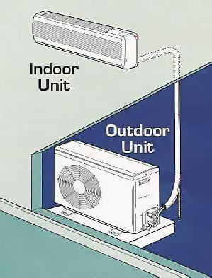 air conditioning split unit. split-ac-2 air conditioning split unit