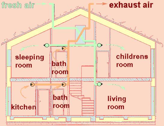 ventilation-4